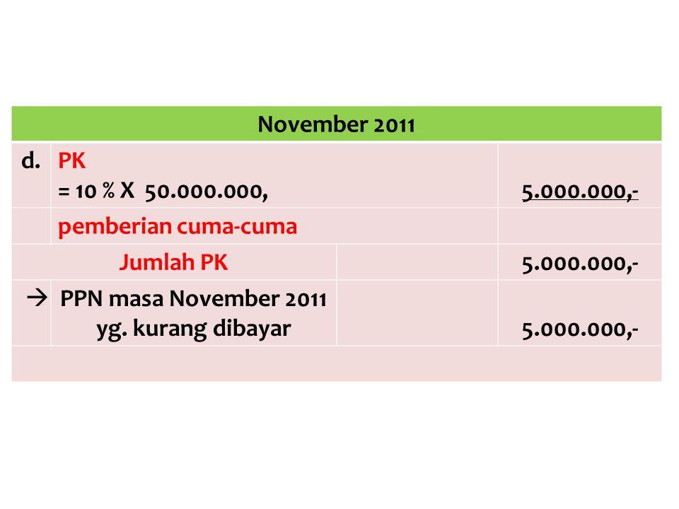 November 2011 d. PK. = 10 % X 50.000.000, 5.000.000,- pemberian cuma-cuma. Jumlah PK. PPN masa November 2011.