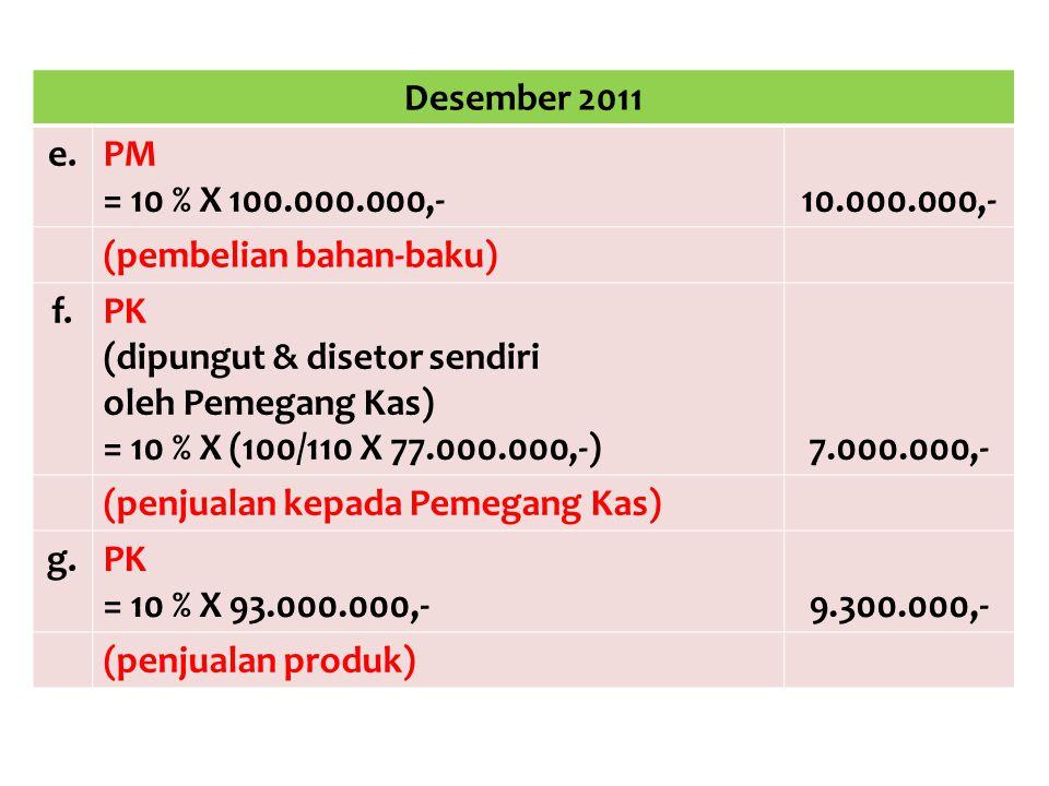 Desember 2011 e. PM. = 10 % X 100.000.000,- 10.000.000,- (pembelian bahan-baku) f. PK. (dipungut & disetor sendiri.