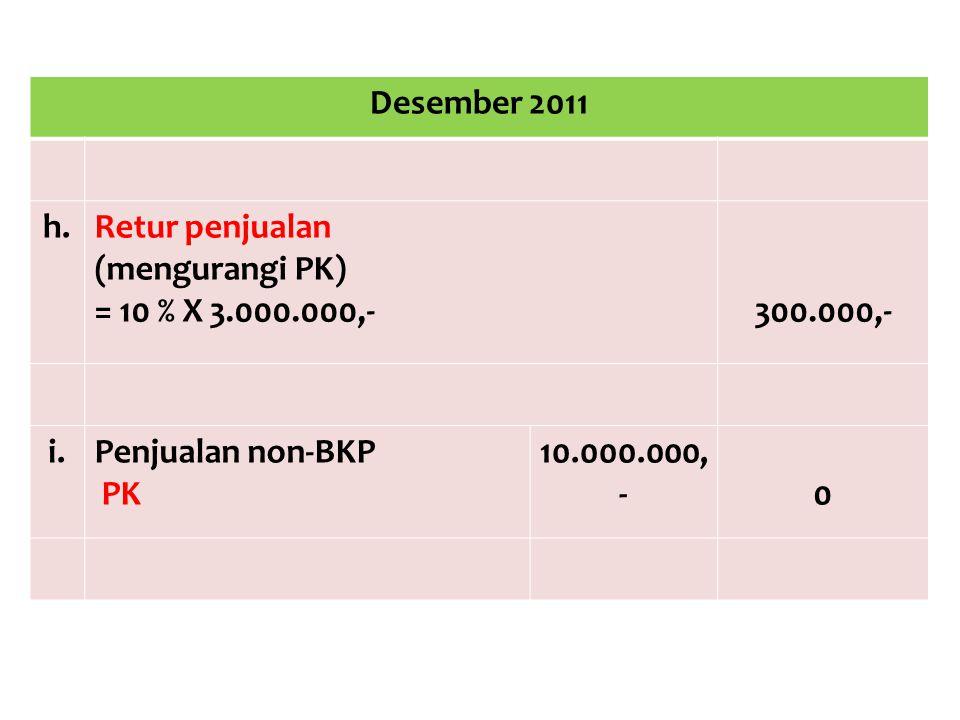 Desember 2011 h. Retur penjualan. (mengurangi PK) = 10 % X 3.000.000,- 300.000,- i. Penjualan non-BKP.