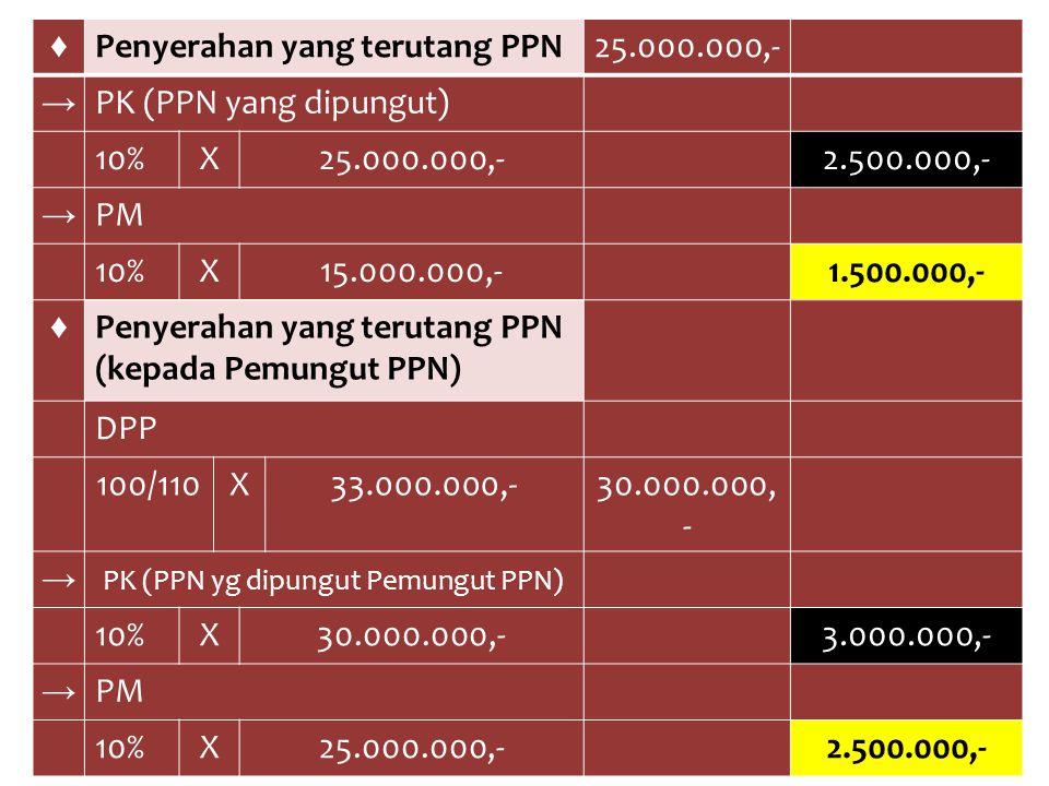 ♦ Penyerahan yang terutang PPN. 25.000.000,- → PK (PPN yang dipungut) 10% X. 2.500.000,- PM.