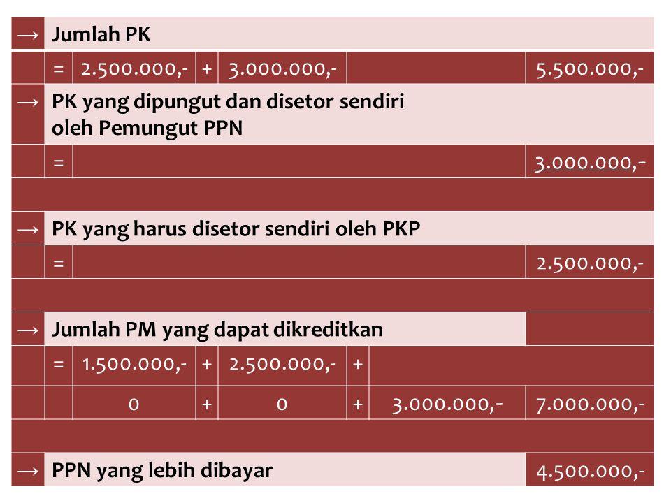 → Jumlah PK. = 2.500.000,- + 3.000.000,- 5.500.000,- PK yang dipungut dan disetor sendiri. oleh Pemungut PPN.