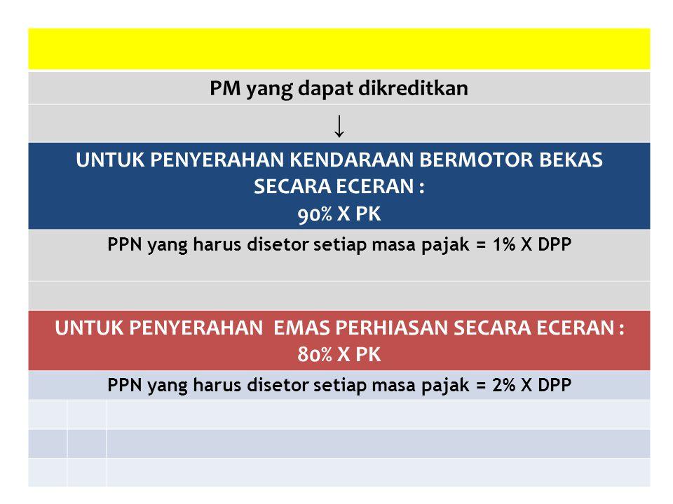 ↓ PM yang dapat dikreditkan