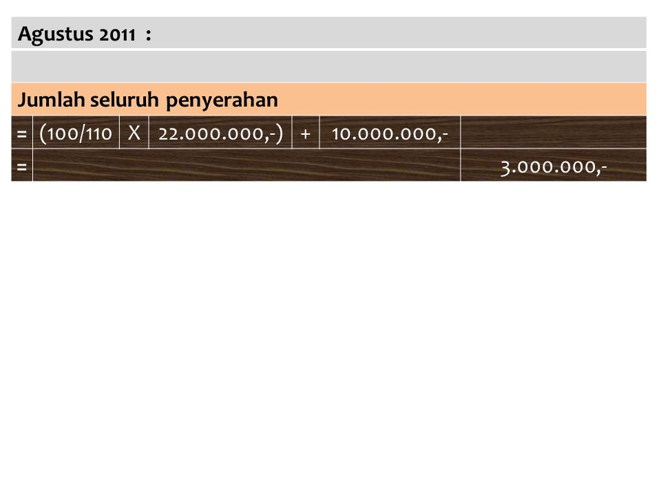 Agustus 2011 : Jumlah seluruh penyerahan = (100/110 X 22.000.000,-) + 10.000.000,- 3.000.000,-