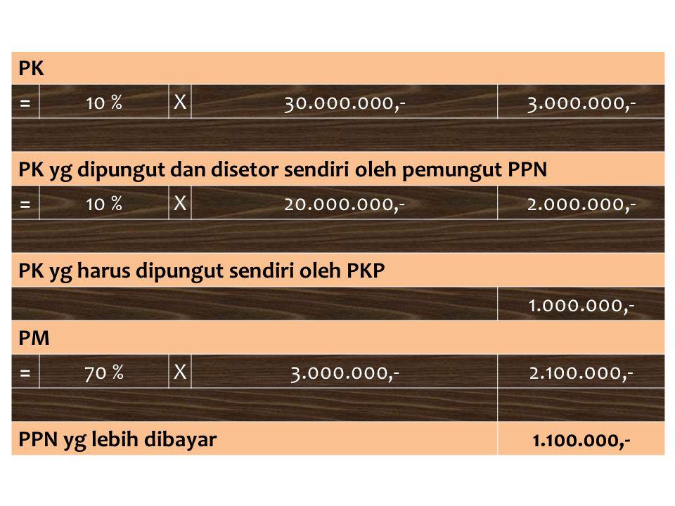 PK = 10 % X. 30.000.000,- 3.000.000,- PK yg dipungut dan disetor sendiri oleh pemungut PPN. 20.000.000,-