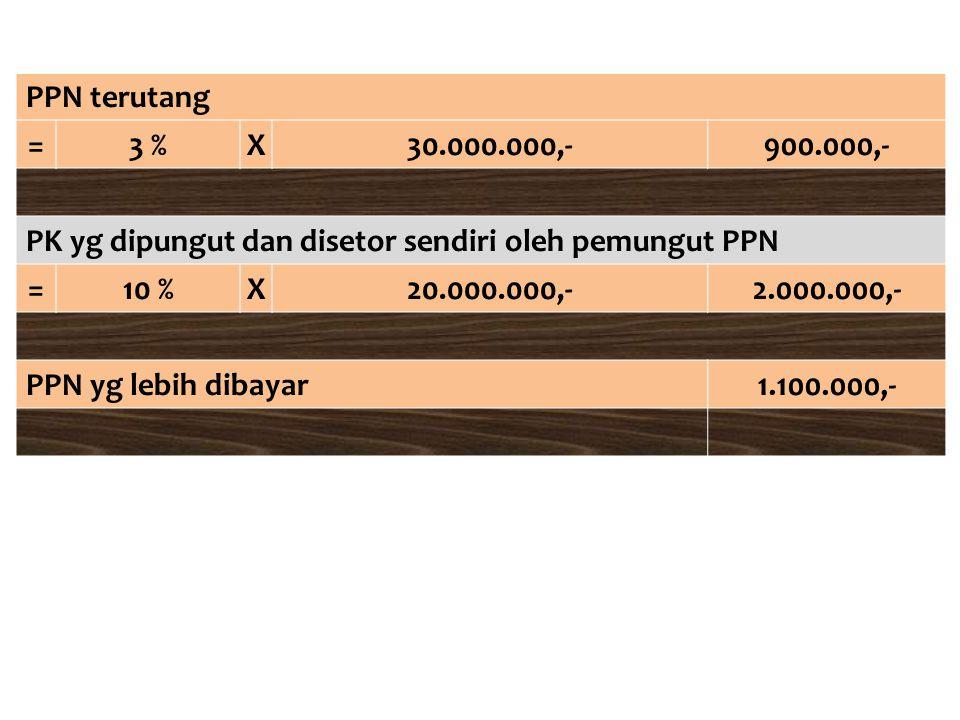 PPN terutang = 3 % X. 30.000.000,- 900.000,- PK yg dipungut dan disetor sendiri oleh pemungut PPN.