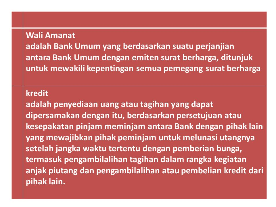 Wali Amanat adalah Bank Umum yang berdasarkan suatu perjanjian.