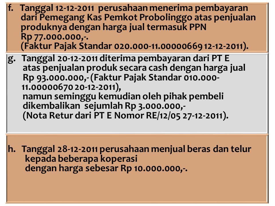 f. Tanggal 12-12-2011 perusahaan menerima pembayaran