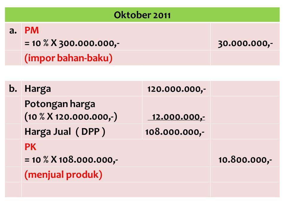 Oktober 2011 a. PM. = 10 % X 300.000.000,- 30.000.000,- (impor bahan-baku) b. Harga. 120.000.000,-