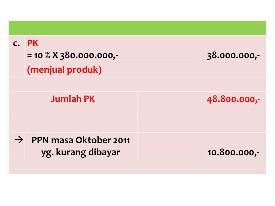 c. PK. = 10 % X 380.000.000,- 38.000.000,- (menjual produk) Jumlah PK. 48.800.000,- PPN masa Oktober 2011.