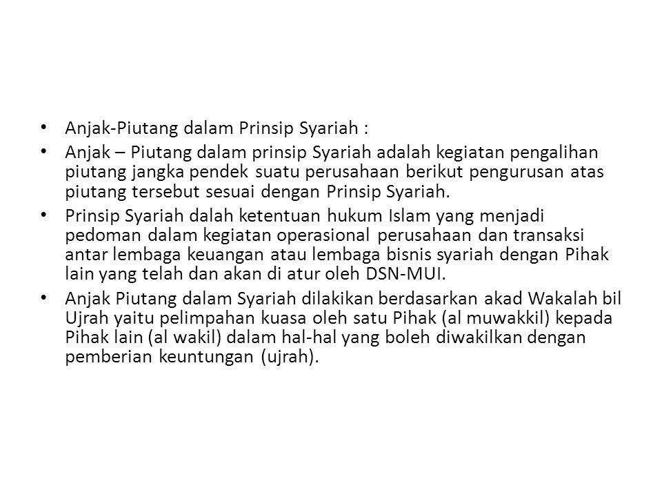 Anjak-Piutang dalam Prinsip Syariah :