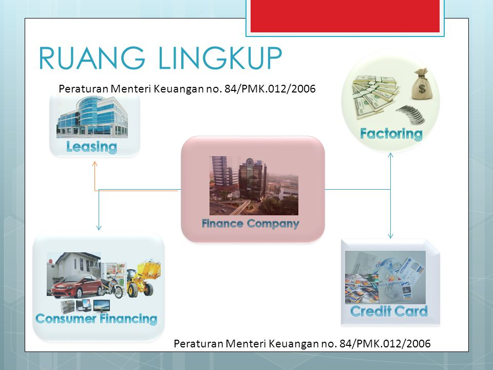 RUANG LINGKUP Factoring Leasing Credit Card