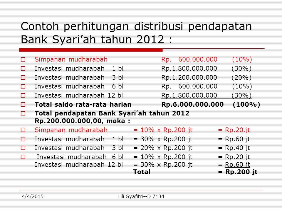 Contoh perhitungan distribusi pendapatan Bank Syari'ah tahun 2012 :
