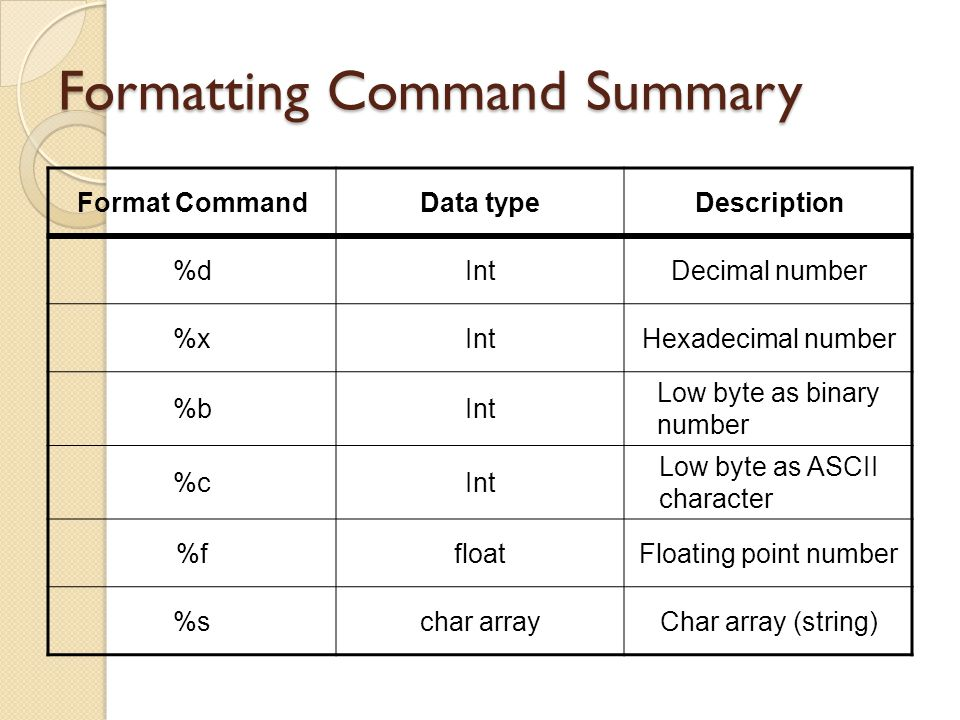 Formatting Command Summary