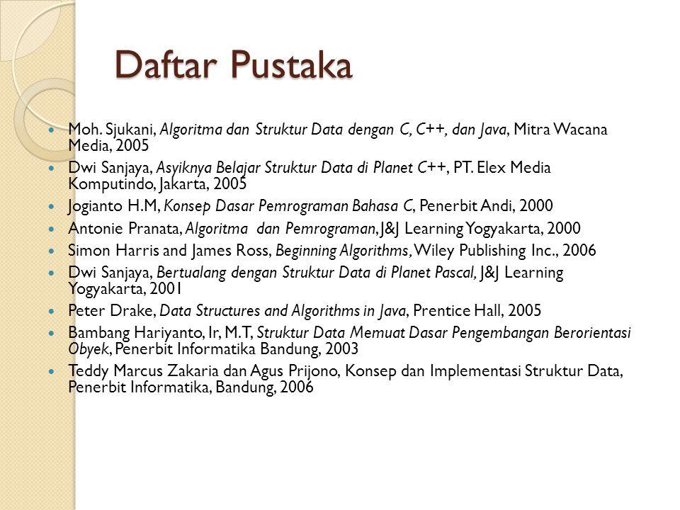 Daftar Pustaka Moh. Sjukani, Algoritma dan Struktur Data dengan C, C++, dan Java, Mitra Wacana Media, 2005.