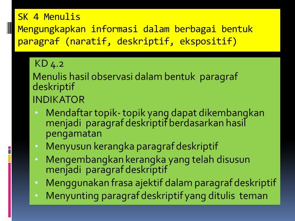 Menulis hasil observasi dalam bentuk paragraf deskriptif INDIKATOR