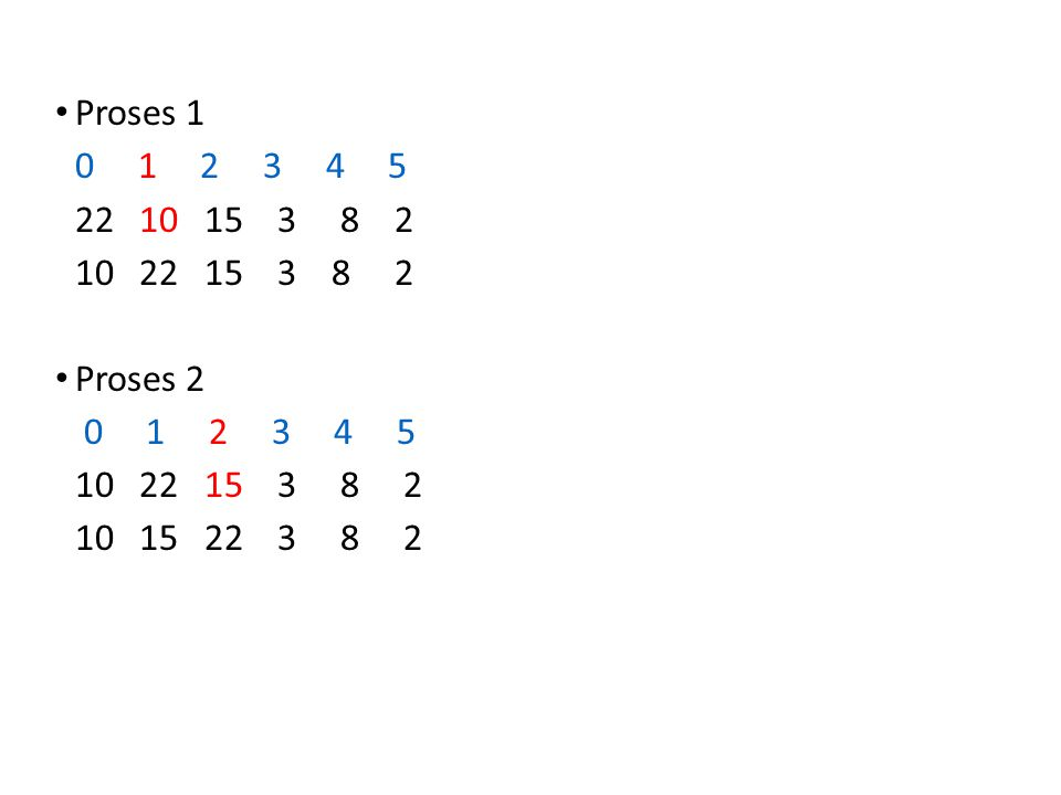 Proses 1 0 1 2 3 4 5. 22 10 15 3 8 2. 10 22 15 3 8 2.