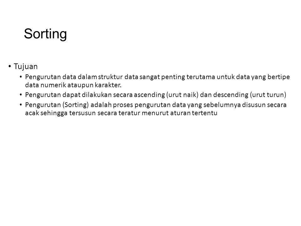 Sorting Tujuan. Pengurutan data dalam struktur data sangat penting terutama untuk data yang bertipe data numerik ataupun karakter.