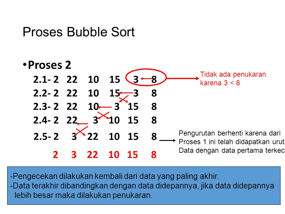 2 3 22 10 15 8 Proses Bubble Sort Proses 2 2.5- 2 3 22 10 15 8