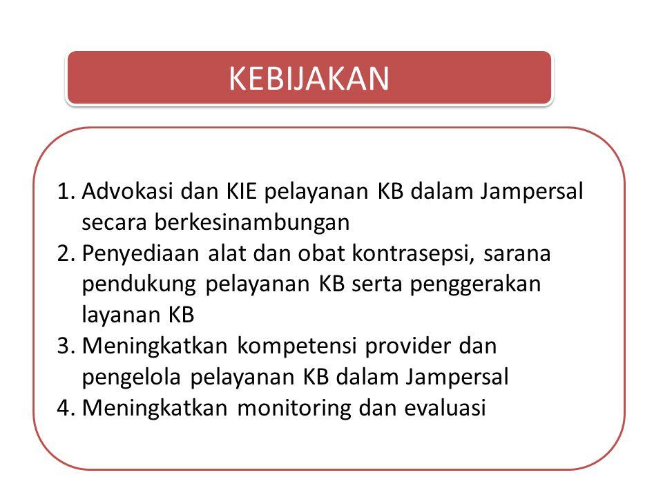KEBIJAKAN Advokasi dan KIE pelayanan KB dalam Jampersal secara berkesinambungan.