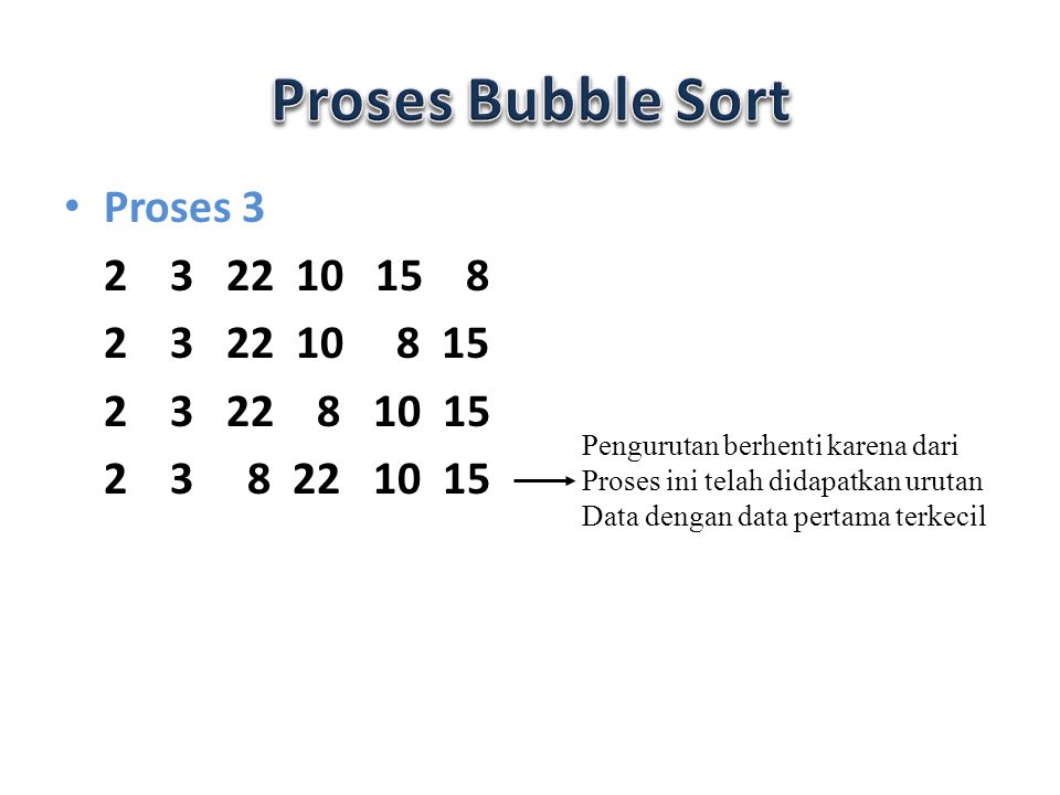 Proses Bubble Sort Proses 3 2 3 22 10 15 8 2 3 22 10 8 15