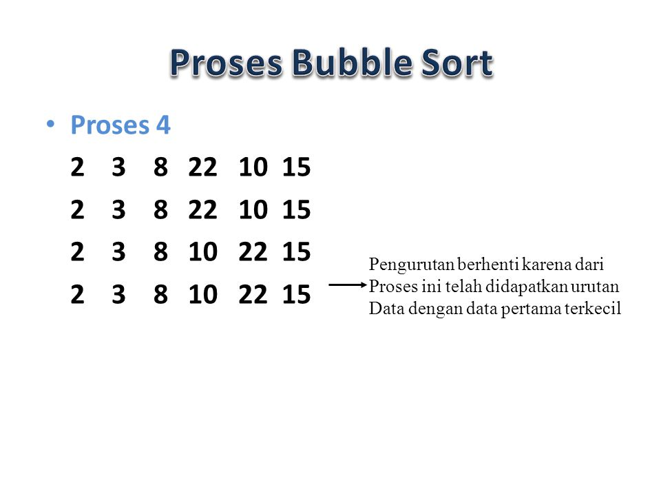Proses Bubble Sort Proses 4 2 3 8 22 10 15 2 3 8 10 22 15