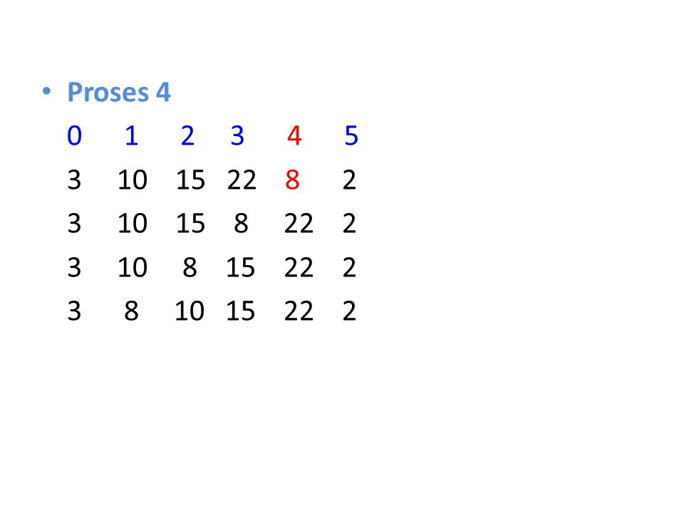 Proses 4 0 1 2 3 4 5. 3 10 15 22 8 2. 3 10 15 8 22 2.