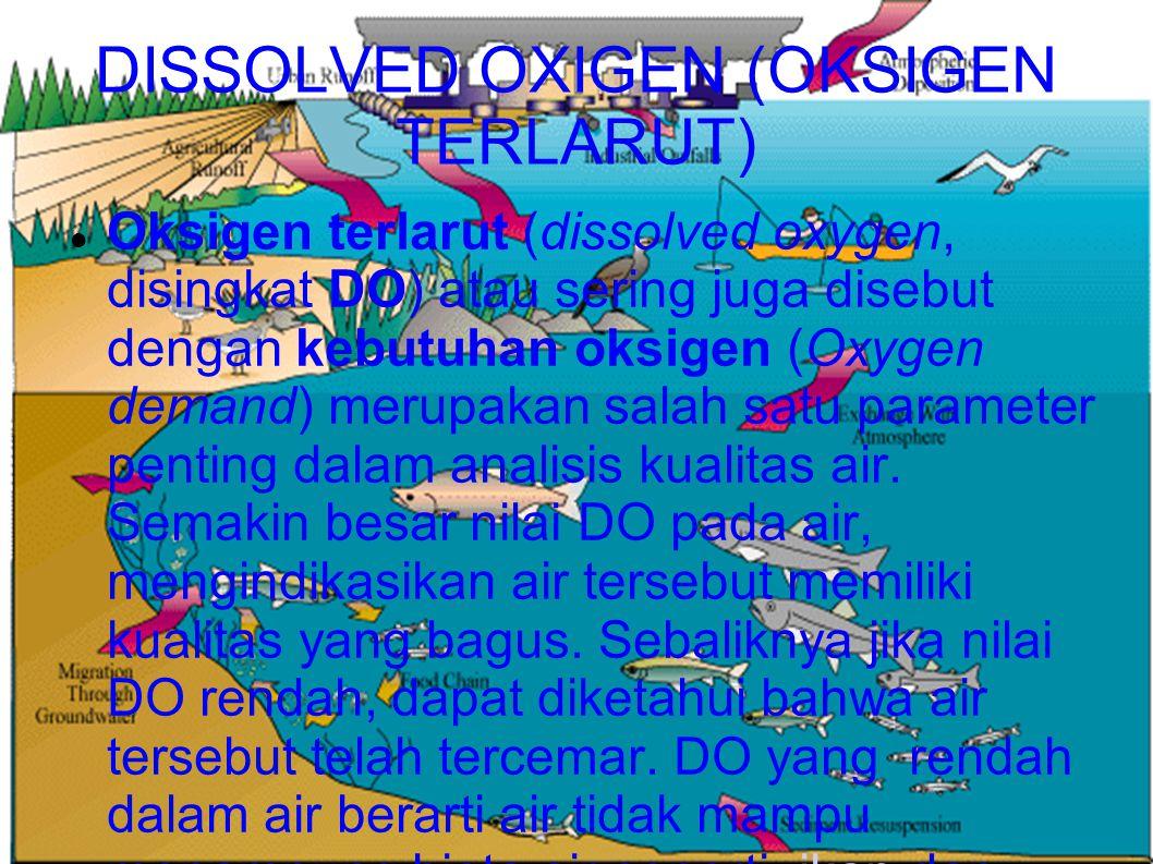 DISSOLVED OXIGEN (OKSIGEN TERLARUT)