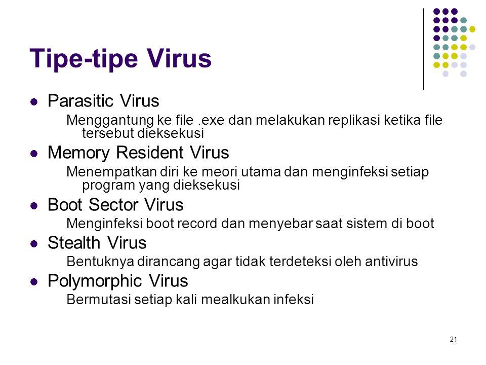 Tipe-tipe Virus Parasitic Virus Memory Resident Virus