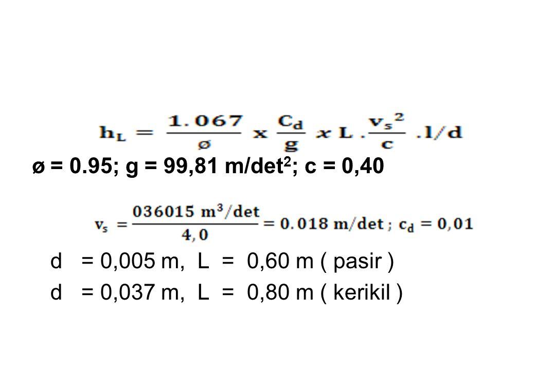 ø = 0.95; g = 99,81 m/det2; c = 0,40 d = 0,005 m, L = 0,60 m ( pasir ) d = 0,037 m, L = 0,80 m ( kerikil )