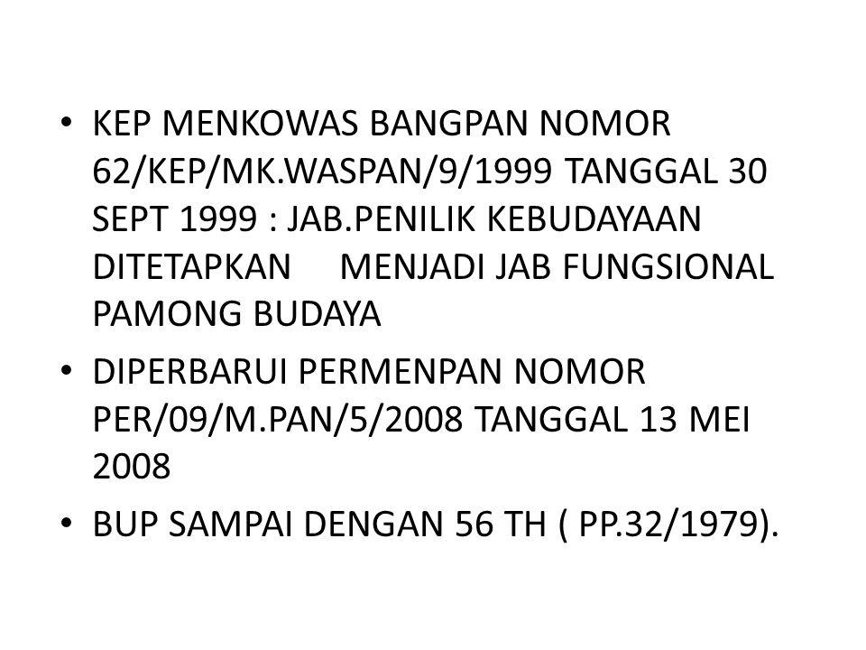 KEP MENKOWAS BANGPAN NOMOR 62/KEP/MK