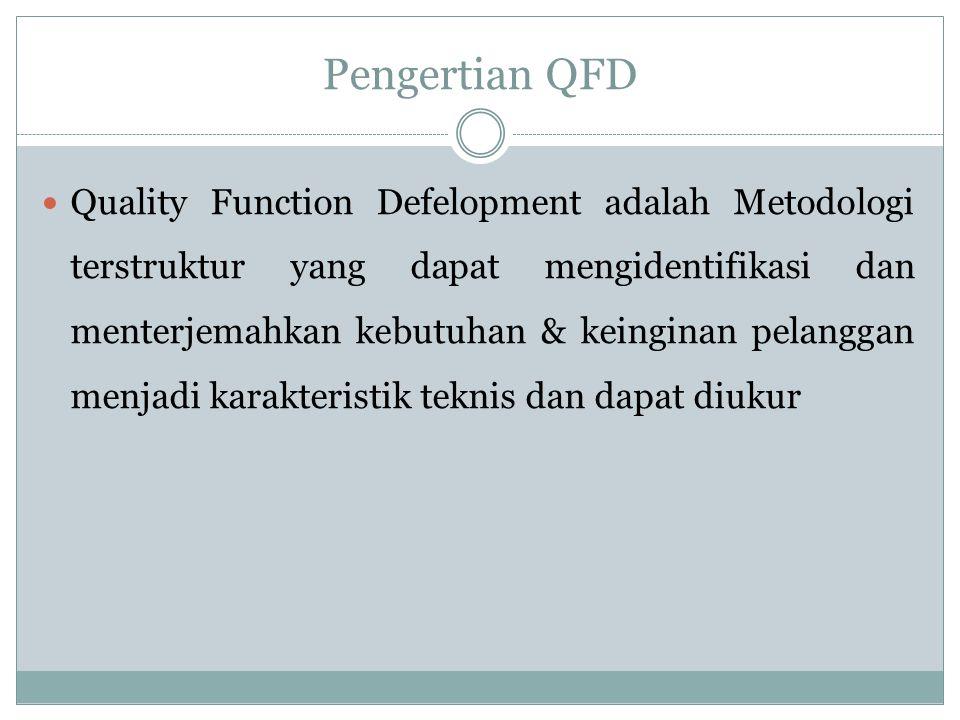 Pengertian QFD