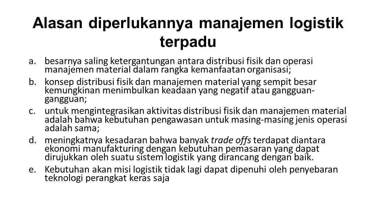 Alasan diperlukannya manajemen logistik terpadu