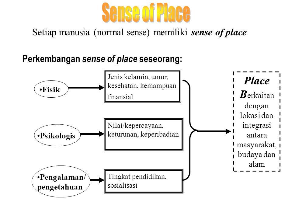 Sense of Place Setiap manusia (normal sense) memiliki sense of place. Perkembangan sense of place seseorang: