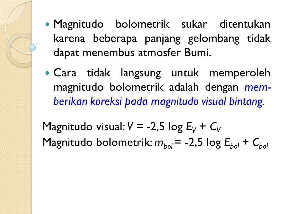 Magnitudo bolometrik sukar ditentukan karena beberapa panjang gelombang tidak dapat menembus atmosfer Bumi.