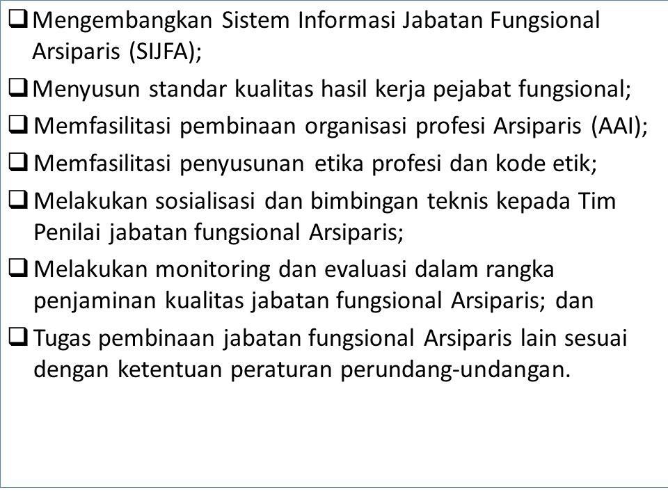 Mengembangkan Sistem Informasi Jabatan Fungsional Arsiparis (SIJFA);