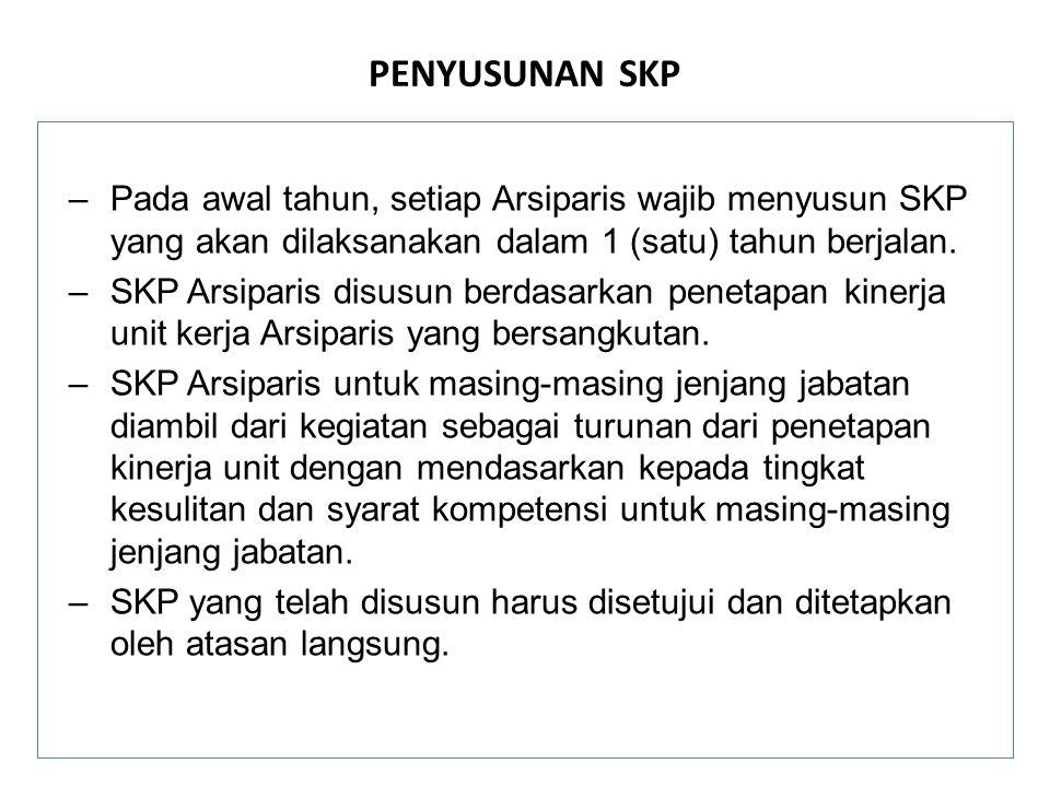 PENYUSUNAN SKP Pada awal tahun, setiap Arsiparis wajib menyusun SKP yang akan dilaksanakan dalam 1 (satu) tahun berjalan.
