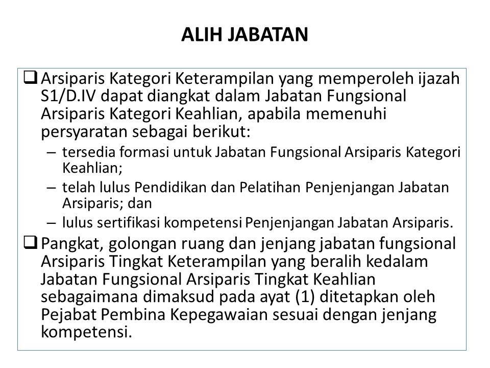 ALIH JABATAN
