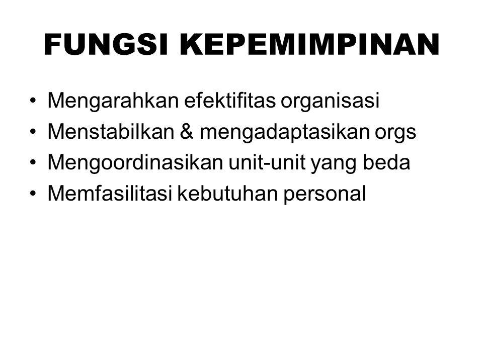 FUNGSI KEPEMIMPINAN Mengarahkan efektifitas organisasi