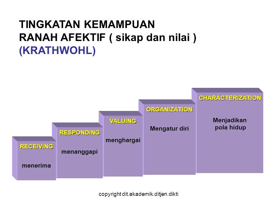 copyright dit.akademik.ditjen.dikti