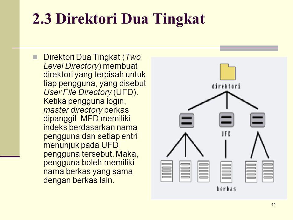 2.3 Direktori Dua Tingkat