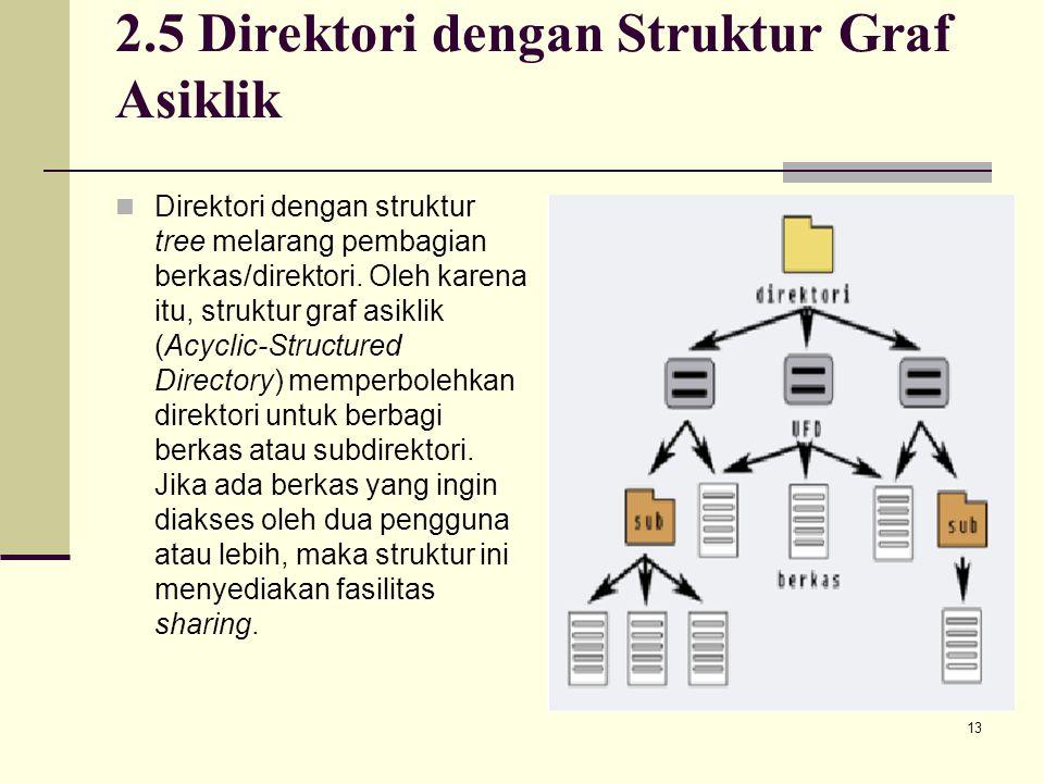 2.5 Direktori dengan Struktur Graf Asiklik