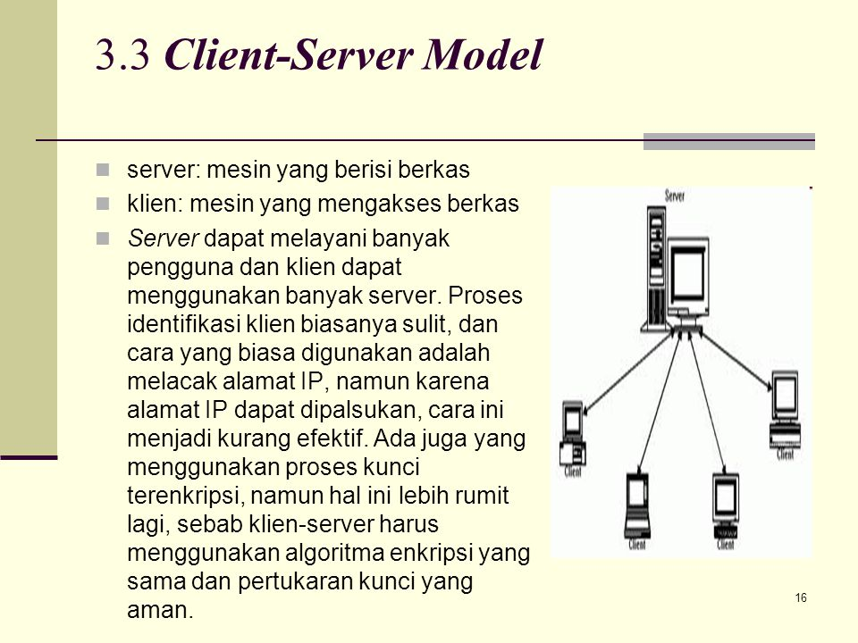 3.3 Client-Server Model server: mesin yang berisi berkas