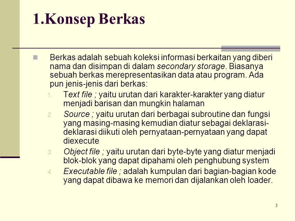1.Konsep Berkas
