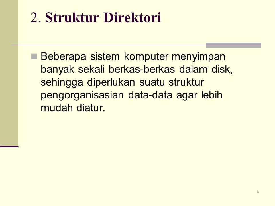 2. Struktur Direktori