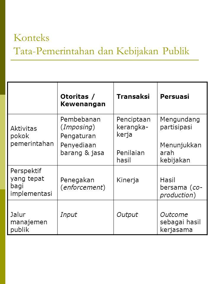 Konteks Tata-Pemerintahan dan Kebijakan Publik