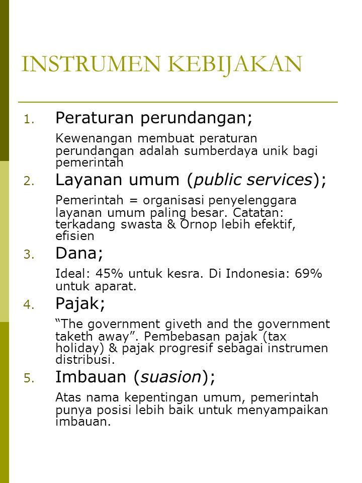 INSTRUMEN KEBIJAKAN Peraturan perundangan;