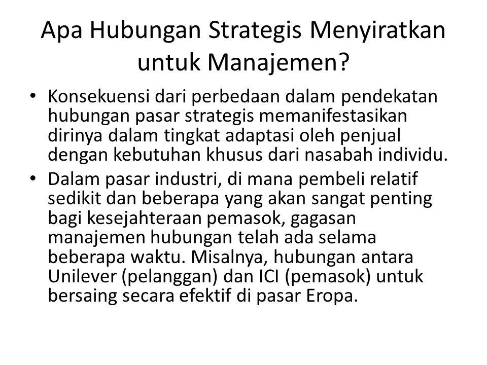 Apa Hubungan Strategis Menyiratkan untuk Manajemen