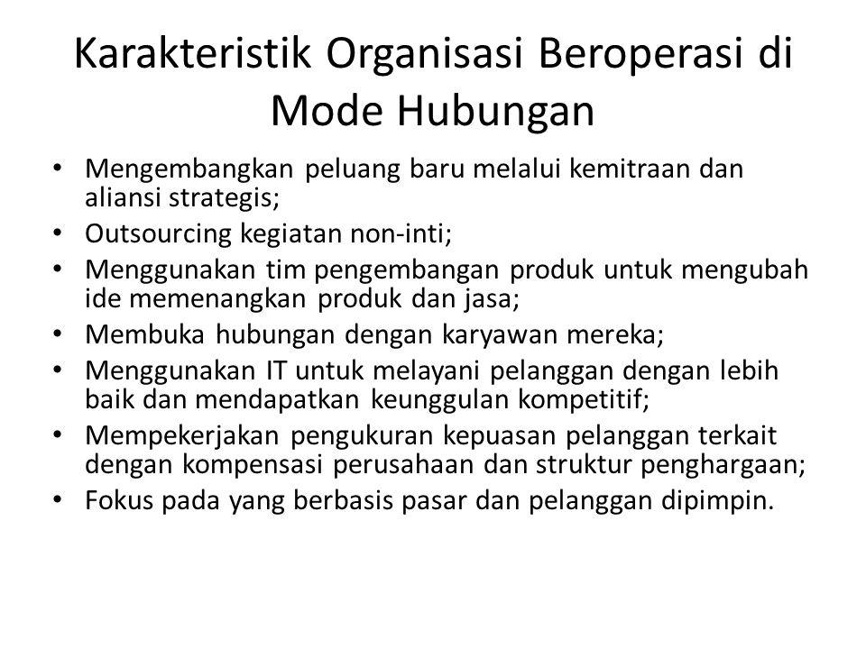 Karakteristik Organisasi Beroperasi di Mode Hubungan