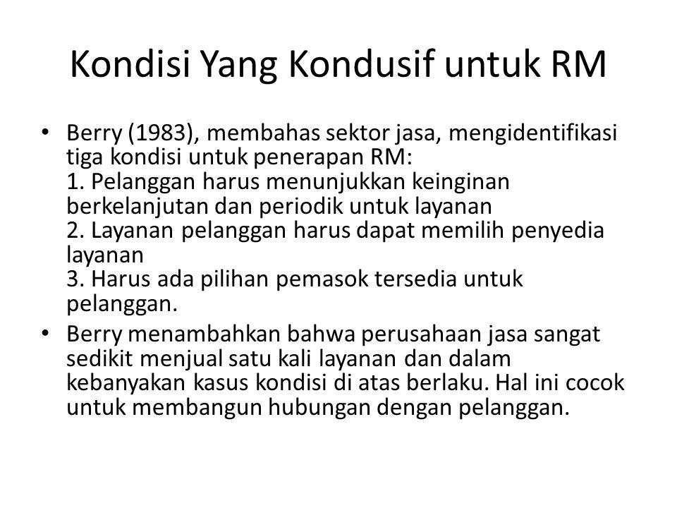 Kondisi Yang Kondusif untuk RM