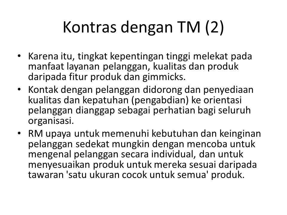 Kontras dengan TM (2)